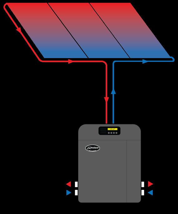 Hybrid Pool Heating Omni Swim Hybrid Solar Pool Heater